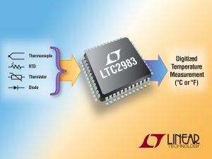 LTC2983